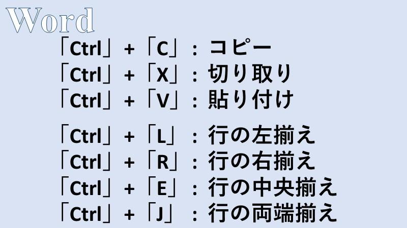 Word、コピー、切り取り、貼り付け、左揃え、右揃え、中央揃え、行の両端揃え